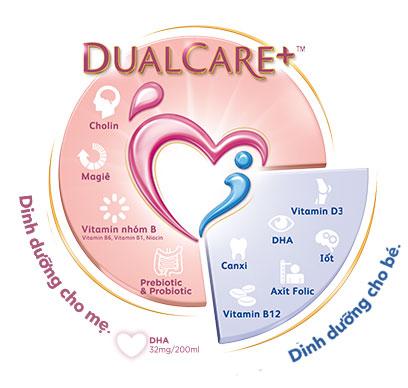 frisomum-gold-dualcare